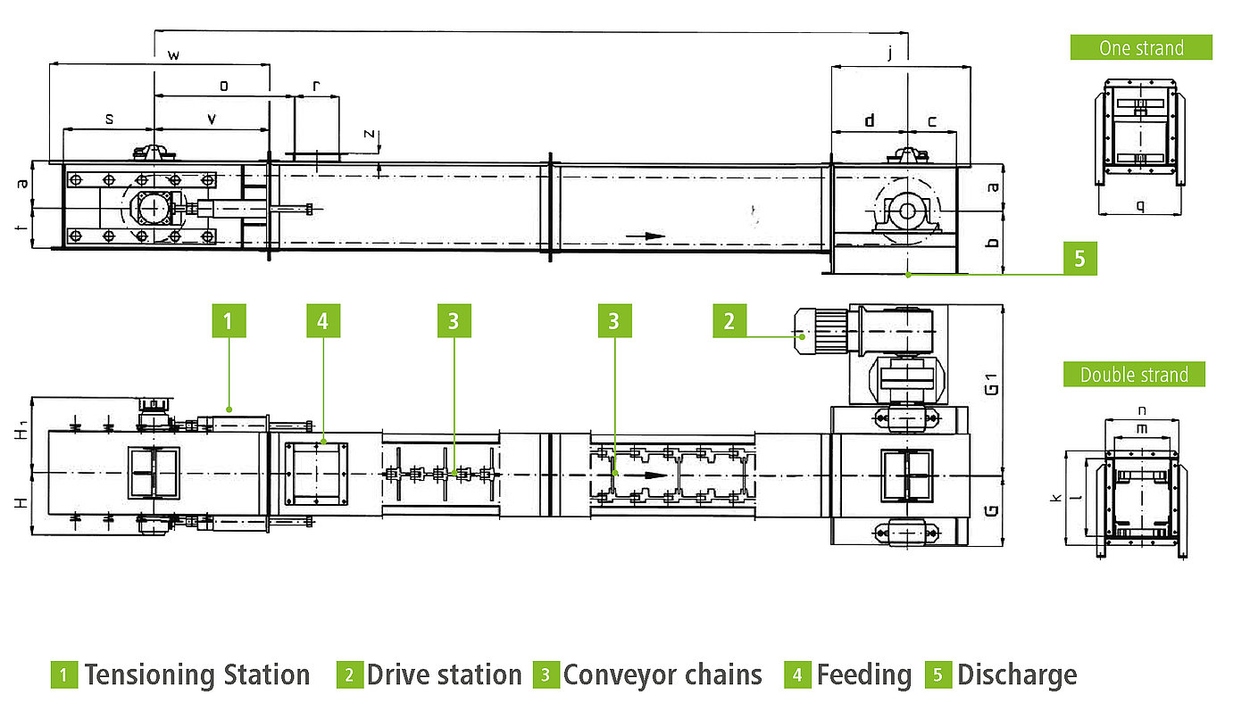 Technical drawing for trough chain conveyor with RUD fork link chain FORKY